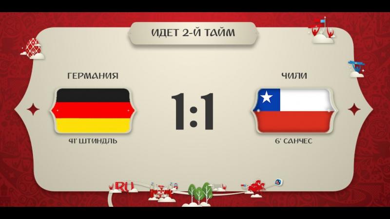 Обзор матча. Германия 1-1 Чили. ВК 24 Футбол
