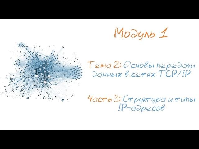 Структура и типы IP-адресов номер подсетисети и номер узла сети