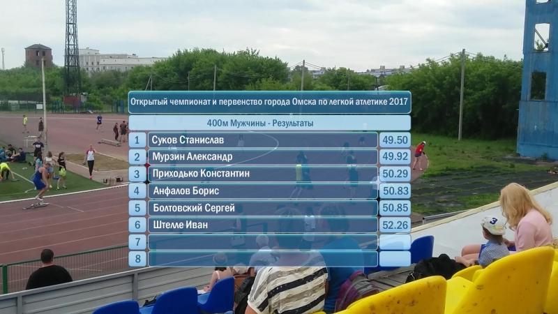 Открытый чемпионат и первенство города Омска по легкой атлетике. 400м. Мужчины.
