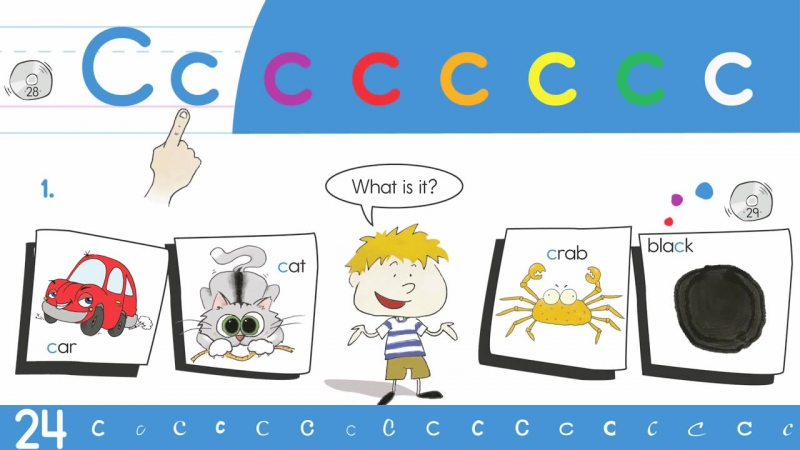 28. Cc Phoneme Chant - Think Read Write by ELF Learning