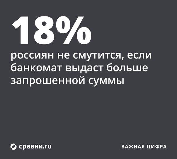 Представьте, что вы хотели снять 1000 рублей, а банкомат выдал 10000.