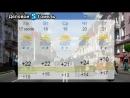 Прогноз погоды на 17-21 июля. Лето вновь нас порадует теплом, но не жарой