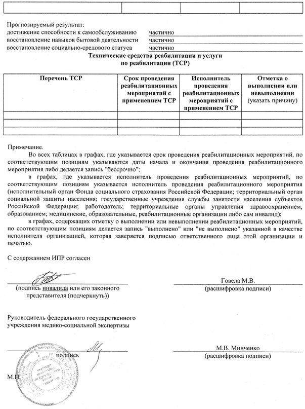 Максим Говела | Минск