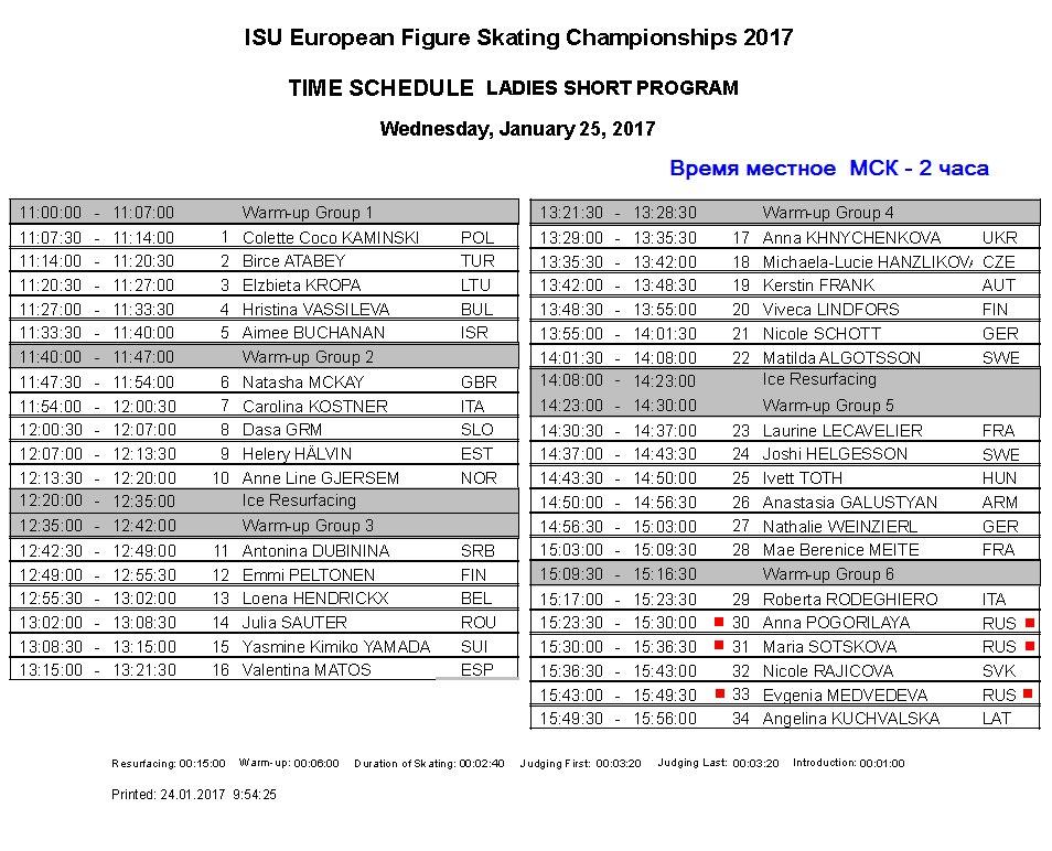 4cc 2017 isu results pdf