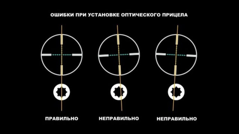 Настройка прицела установка на винтовку по зеркалу,Часть-2
