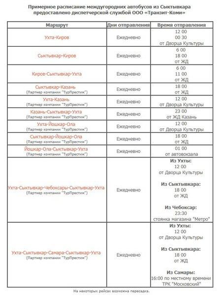 Информация о маршруте следования автобуса ухта - киров  карта проезда по маршруту ухта - киров идет загрузка карты увидели ошибку в расписании?