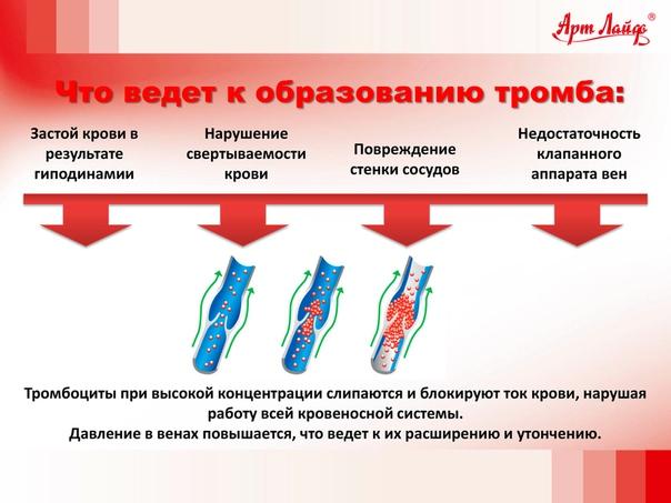 Анализ крови на содержание магния в крови симферополь анализ крови ацетон