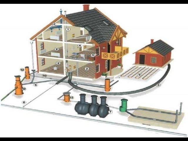 2-ой этап строительства дома Подводка электричества, канализации, водопровода и...