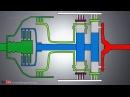 Принцип работы автоматической коробки передач 2D анимация