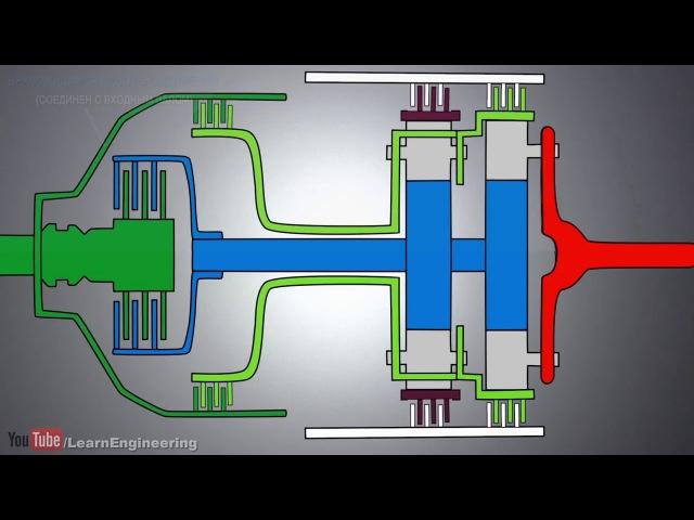 Принцип работы автоматической коробки передач (2D-анимация)