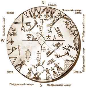 Лапландский шаманизм и символика лапландского шаманского бубна  8iq3DzqqIpU