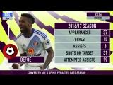 FORWARDS PLAYERS TO WATCH  Pre-season 201718  Fantasy Premier League