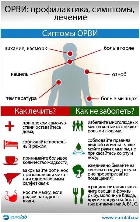 В Тульской области отмечается рост заболеваемости гриппом и ОРВИ