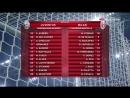 Кyбoк Итaлuu 2016 17 Coppa Italia 1 4 Фuнaлa Ювeнтyс Мuлaн 2