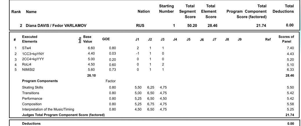 СДЮСШОР «Олимпиец» (Балашиха, Россия) - Самохины - Страница 2 3wJhoqgropk