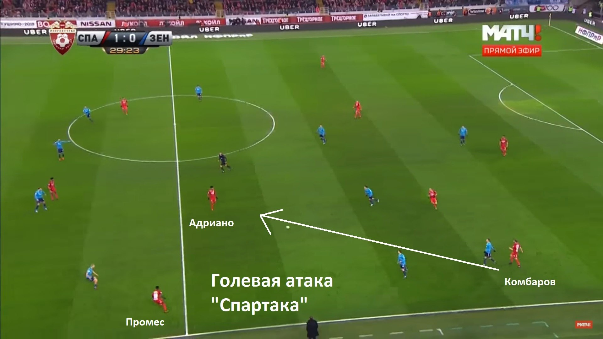 Левый фланг не пострадает, а центр – может. Каким будет «Спартак» без Комбарова?
