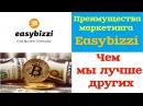 Easybizzi Преимущества маркетинга перед DreamToWards Elysiumcompany Redex STEPIUM Tirus Valltgroup