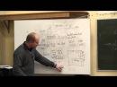 Лекция 3   Архитектура ЭВМ и основы ОС   Кирилл Кринкин   CSC   Лекториум