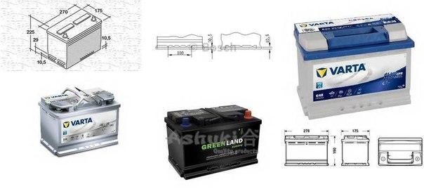 Стартерная аккумуляторная батарея для ALFA ROMEO SZ