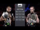 #MayweatherMcGregor Pelea Gratis Conor McGregor vs Jose Aldo