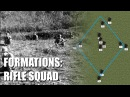 Formations of the WWII U.S. Army Infantry Rifle Squad