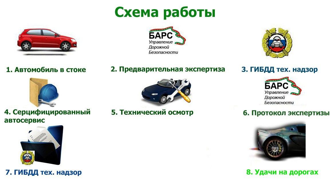 регистрация изменений конструкций ТС в Орске
