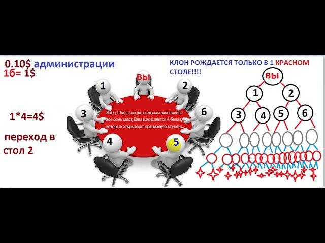 Клуб ЛЕГКО- презентация