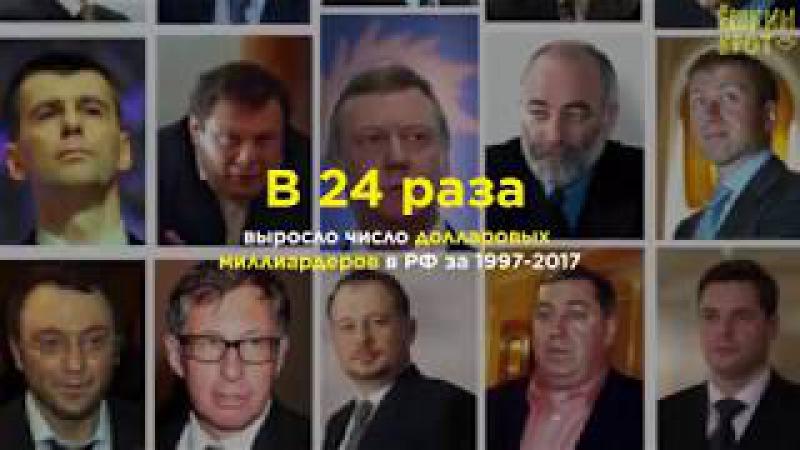Как при Путине росло число миллиардеров - Проект Ёшкин Крот