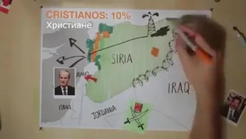 Сирия шырғалаңы