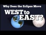 Why Does the Eclipse Move From West to East Is the Eclipse Going Backward FreeSchool
