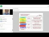 iTeam - Спиральная динамика: инструмент стратегии
