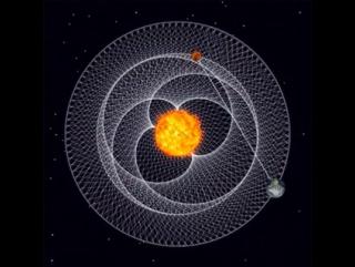 Earth Venus Resonance