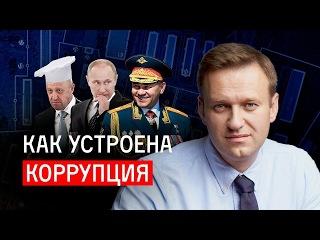 Как Путин ЛИЧНО расплодил коррупцию и преступность в России доказательства 100%
