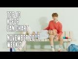 Top 40 K-Pop Songs Chart - November 2017 Week 2 Fan Chart
