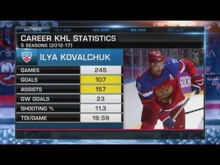 NHL Now: Elliotte Friedman on Ilya Kovalchuk