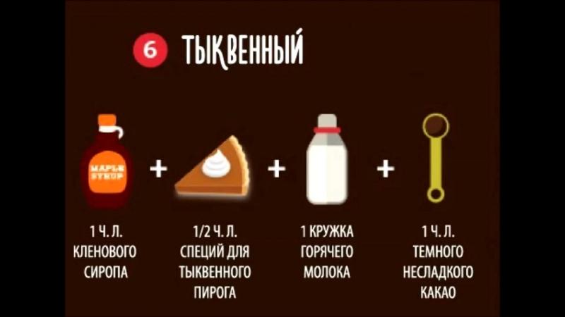10 рецептов приготовления горячего шоколада