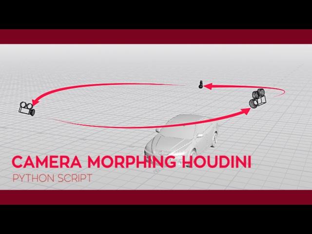 Camera morphing houdini / Морфинг камеры в гудини