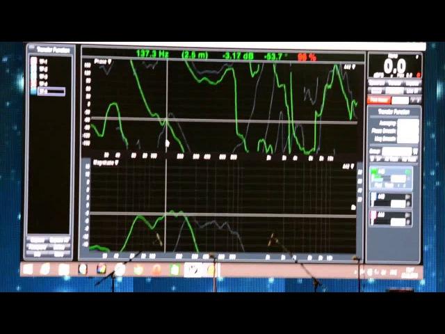 Настройка акустических систем «Protone» с помощью программного обеспечения «SMAART».