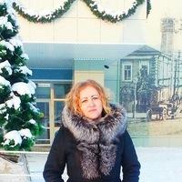 Світлана Галан