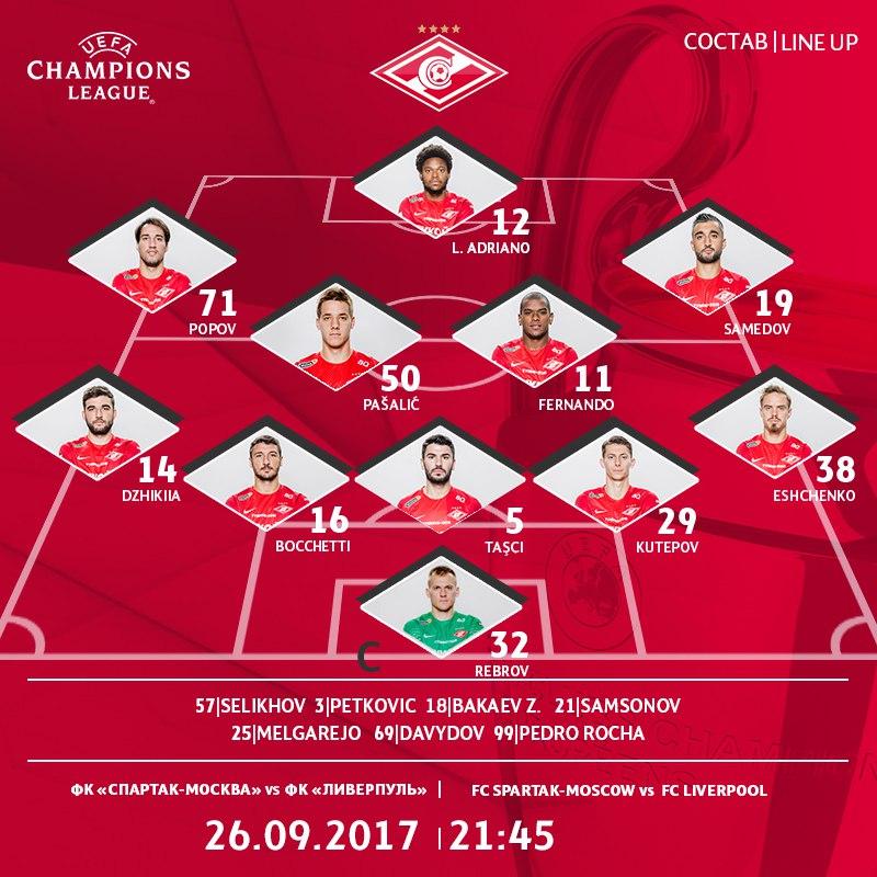 Состав «Спартака» на матч с «Ливерпулем»