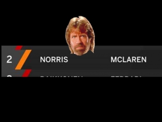 Chuck Norris pode ser o novo piloto da McLaren
