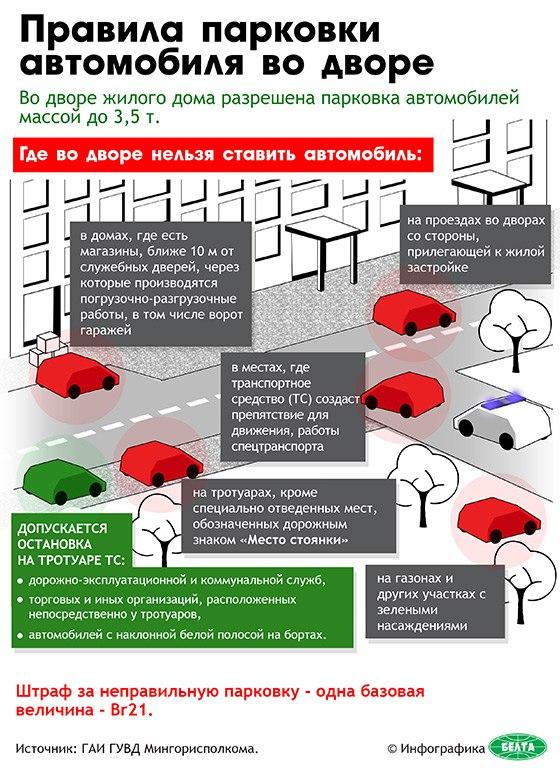 Как навести порядок на дворовых парковках и кто этим займется?