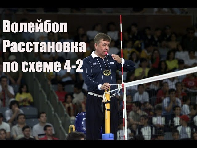 Расстановка с двумя пасующими Volleyball formations with two setters
