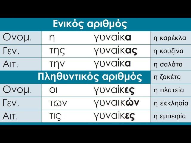Greek Grammar, Nouns of Feminine Gender