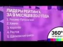 Рейтинг - 50 в Подмосковье