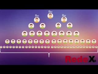 REDEX понять за 9 минут. Самый короткий ролик.
