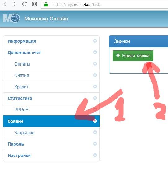 Кредит на интернет макеевка онлайн кредит в муроме онлайн