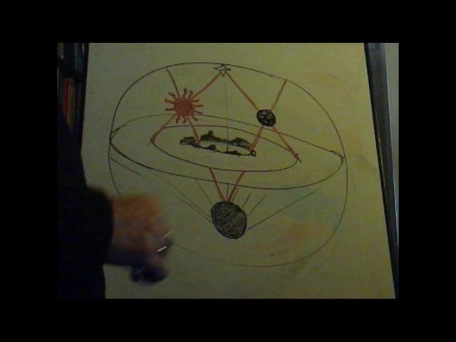 Плоская Земля - Дискообразная Земля. Модель мира в масонском символе (циркуль и наугольник)