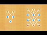 Как обучить нейронную сеть