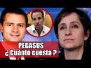 Así funciona el programa con el que Peña Niteo espió a Aristegui y Loret